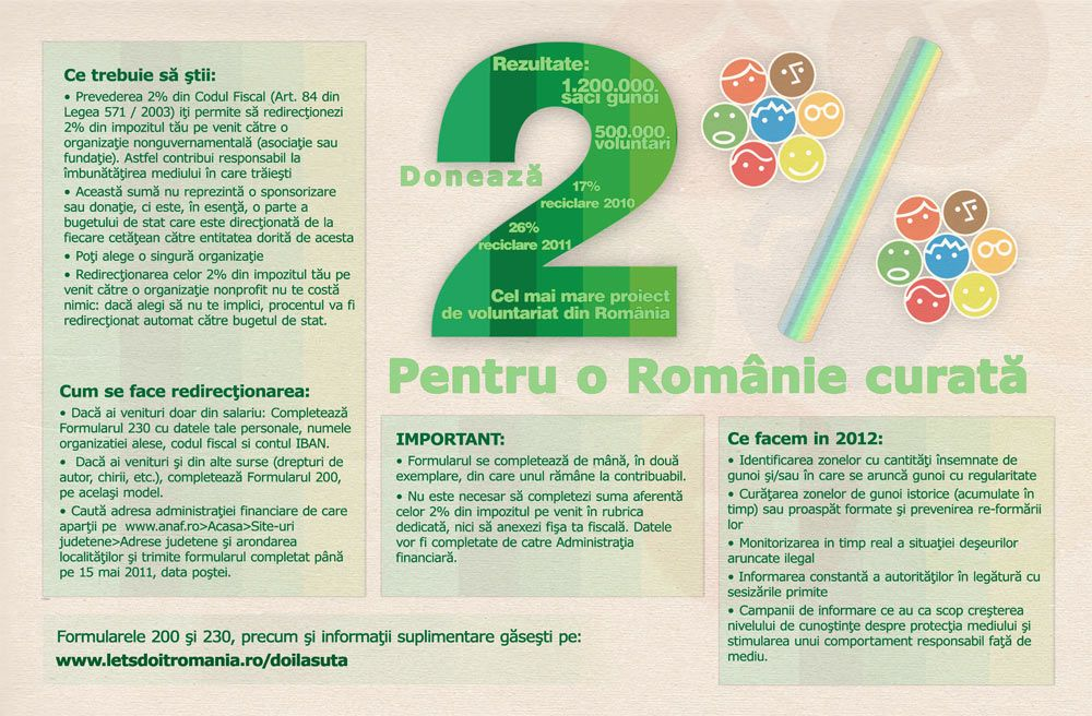 Information in Romanian (Român) | Information in Other Languages | The City of Portland, Oregon